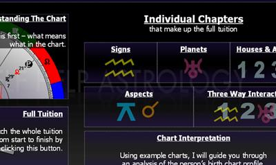 Interactive Astrological Tuition App